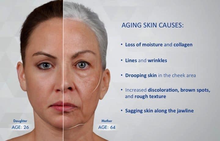 Houston Skincare services